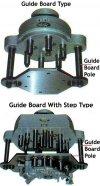 Fixed Type Multi Spindle-Guide Board